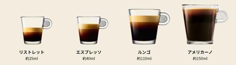 ネスプレッソのカップサイズ(抽出量)