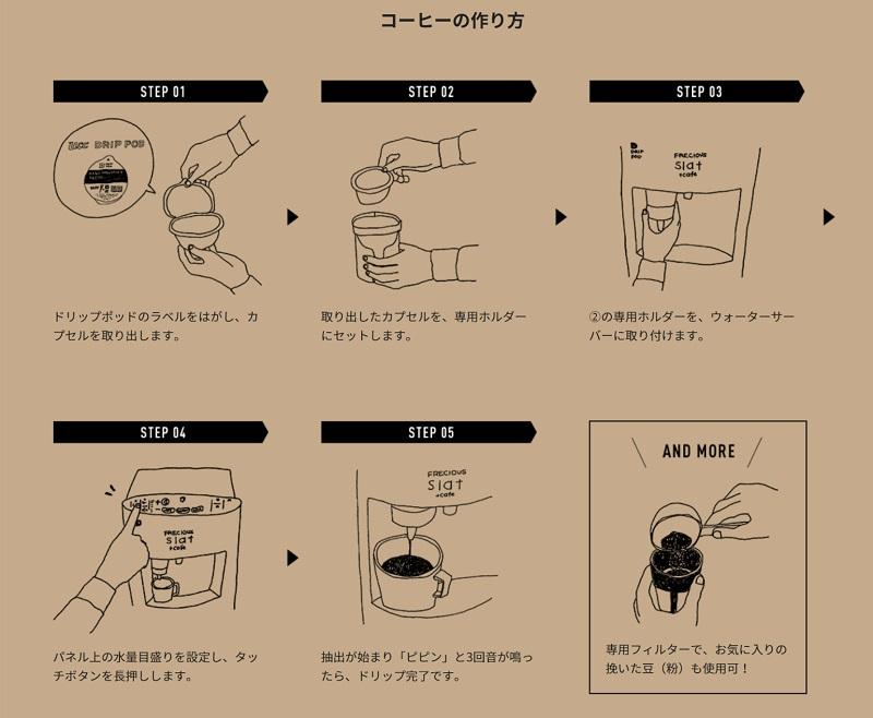 スラット+カフェの使い方「コーヒーの作り方」