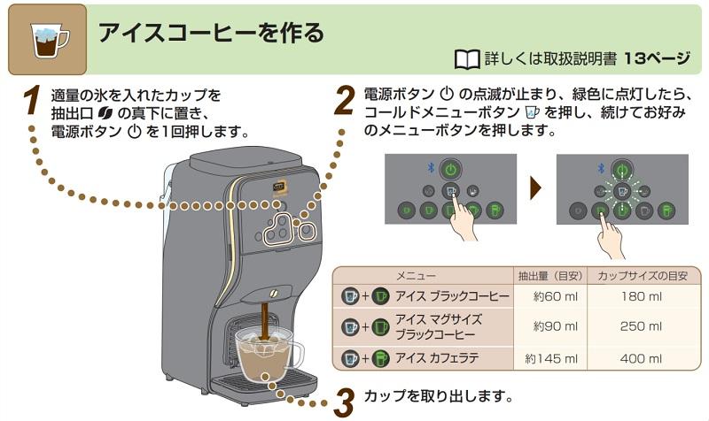 バリスタ デュオの使い方:アイスコーヒーの作り方